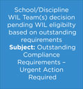 School/Discipline WIL Team(s) decision pending WIL eligibilty based on outstanding requirements Subject: Outstanding Compliance Requirements – Urgent Action Required